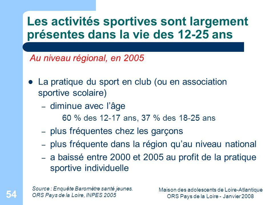 Maison des adolescents de Loire-Atlantique ORS Pays de la Loire - Janvier 2008 54 Les activités sportives sont largement présentes dans la vie des 12-