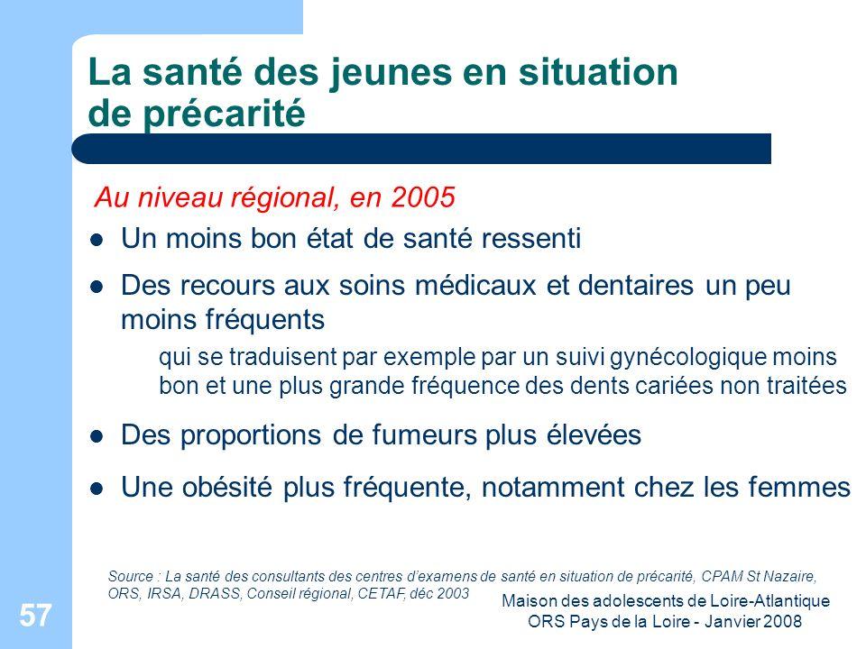 Maison des adolescents de Loire-Atlantique ORS Pays de la Loire - Janvier 2008 57 La santé des jeunes en situation de précarité Un moins bon état de s