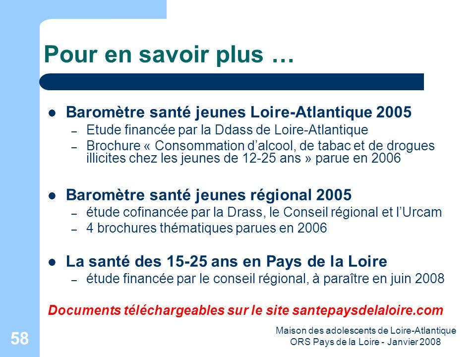 Maison des adolescents de Loire-Atlantique ORS Pays de la Loire - Janvier 2008 58 Pour en savoir plus … Baromètre santé jeunes Loire-Atlantique 2005 –