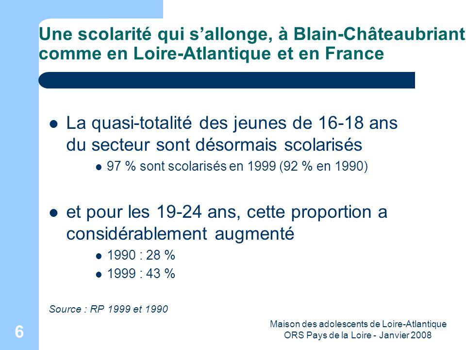 Maison des adolescents de Loire-Atlantique ORS Pays de la Loire - Janvier 2008 37 Lalcool sinstalle tôt dans la vie des jeunes En Loire-Atlantique 50 % des enfants de 12 ans déclarent avoir déjà consommé des boissons alcoolisées (39 % en France) 11 % des 12-14 ans disent en consommer au moins 2 à 4 fois par mois (12 % en France) Expérimentation de substances psycho-actives selon lâge Source : Baromètre santé jeunes Loire-Atlantique ORS Pays de la Loire, INPES 2005
