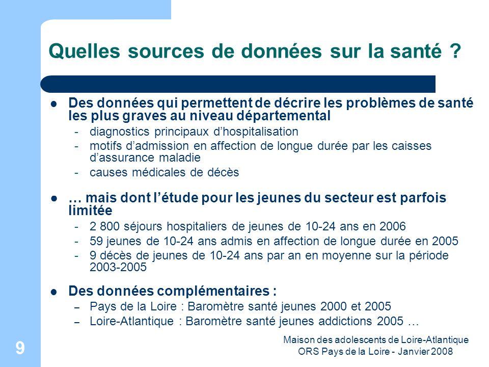 Maison des adolescents de Loire-Atlantique ORS Pays de la Loire - Janvier 2008 30 Les maladies graves les plus fréquentes chez les jeunes : troubles mentaux et cancers Principaux motifs dadmissions en affection de longue durée (ALD) chez les 10-24 ans en % - Loire Atlantique (2005) Sources : Cnamts, CCMSA, RSI (eff=285) (eff=168) (eff=138)