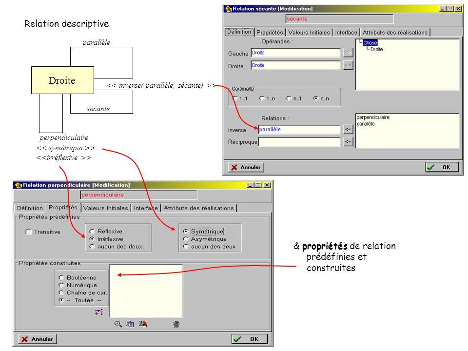 Droite parallèle sécante > perpendiculaire > Relation descriptive & propriétés de relation prédéfinies et construites