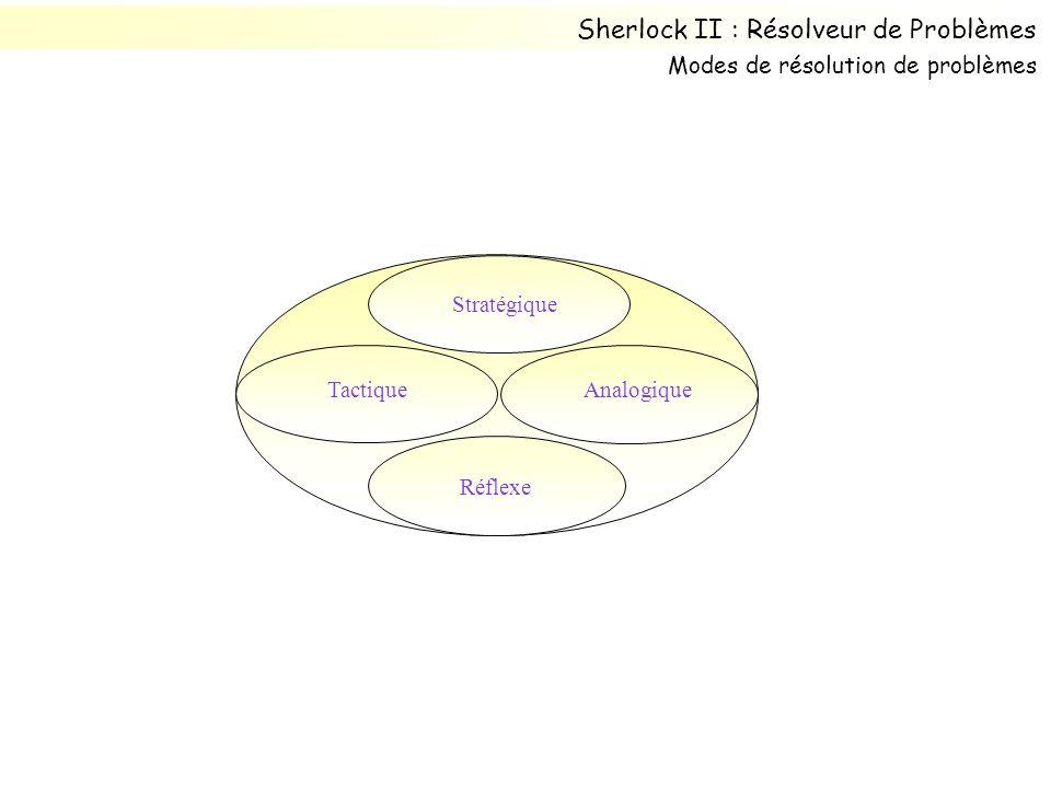 Analogique Tactique Réflexe Modes de résolution de problèmes Sherlock II : Résolveur de Problèmes Stratégique