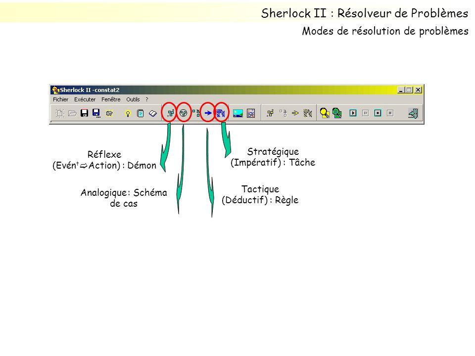 Stratégique (Impératif) : Tâche Tactique (Déductif) : Règle Réflexe (Evén t Action) : Démon Analogique: Schéma de cas Sherlock II : Résolveur de Probl