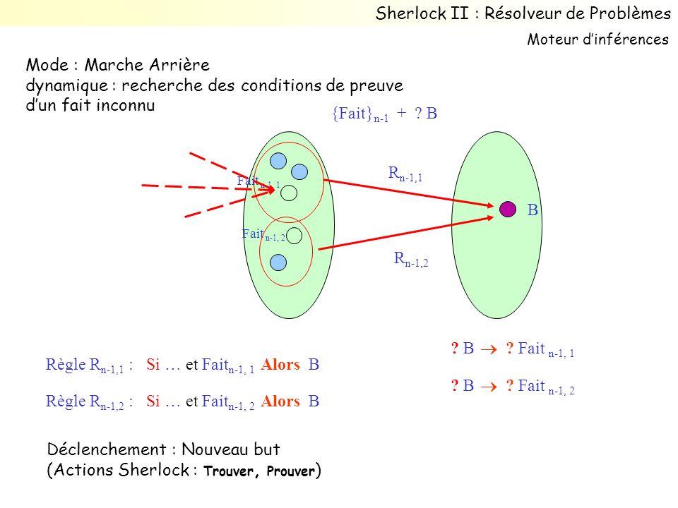 Mode : Marche Arrière dynamique : recherche des conditions de preuve dun fait inconnu R n-1,1 R n-1,2 {Fait} n-1 + ? B B Fait n-1, 1 Fait n-1, 2 Règle