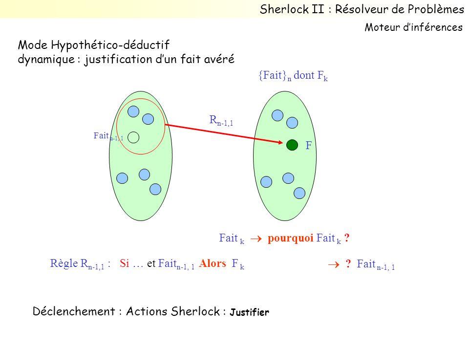 Mode Hypothético-déductif dynamique : justification dun fait avéré F R n-1,1 Fait n-1, 1 Déclenchement : Actions Sherlock : Justifier Règle R n-1,1 : Si … et Fait n-1, 1 Alors F k Fait k pourquoi Fait k .