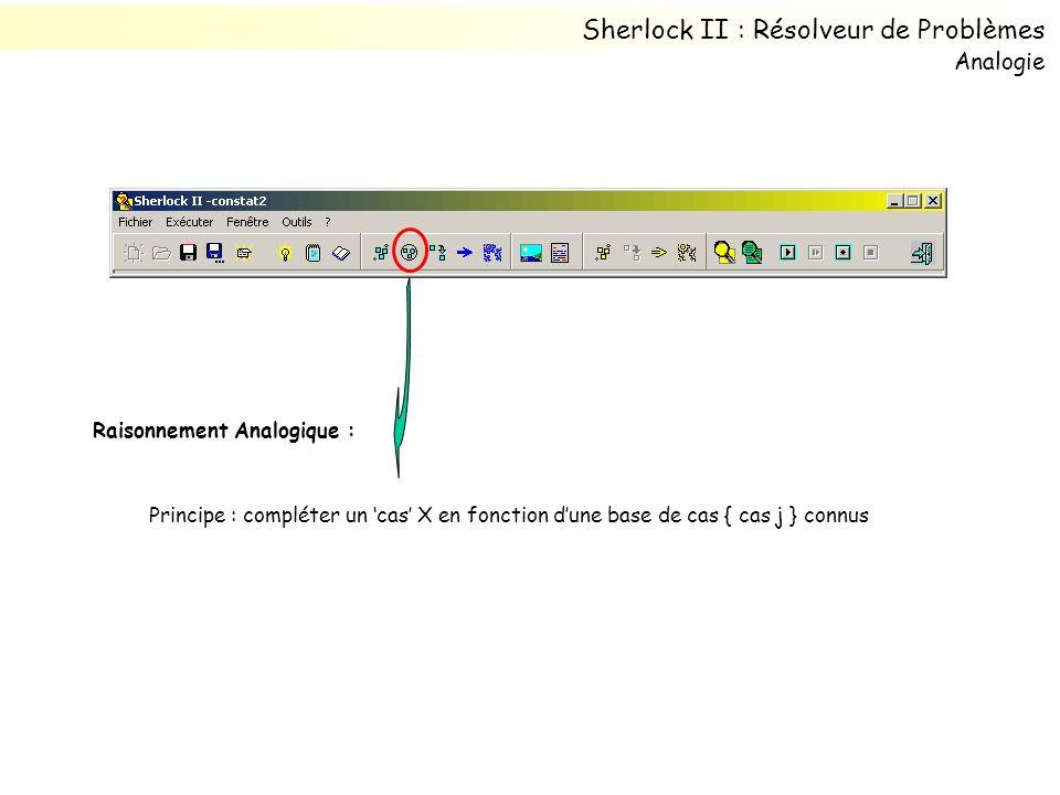 Raisonnement Analogique : Principe : compléter un cas X en fonction dune base de cas { cas j } connus Sherlock II : Résolveur de Problèmes Analogie