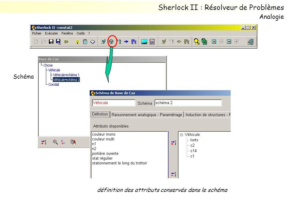 définition des attributs conservés dans le schéma Sherlock II : Résolveur de Problèmes Schéma Analogie