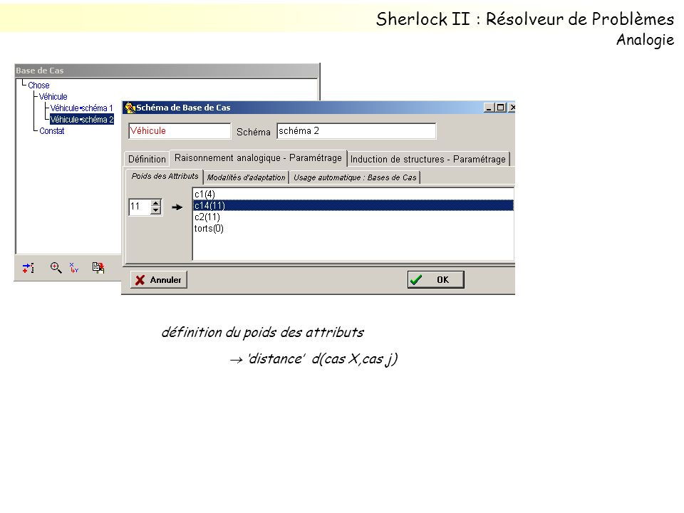 définition du poids des attributs distance d(cas X,cas j) Sherlock II : Résolveur de Problèmes Analogie