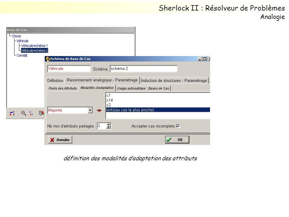 définition des modalités dadaptation des attributs Sherlock II : Résolveur de Problèmes Analogie