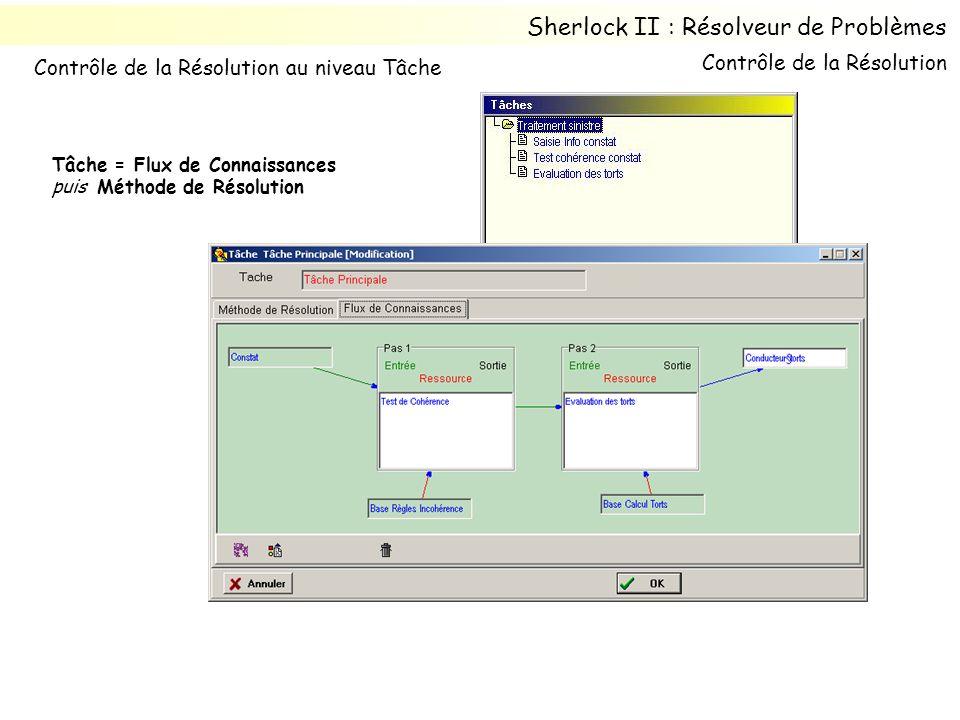 Tâche = Flux de Connaissances puis Méthode de Résolution Sherlock II : Résolveur de Problèmes Contrôle de la Résolution Contrôle de la Résolution au niveau Tâche