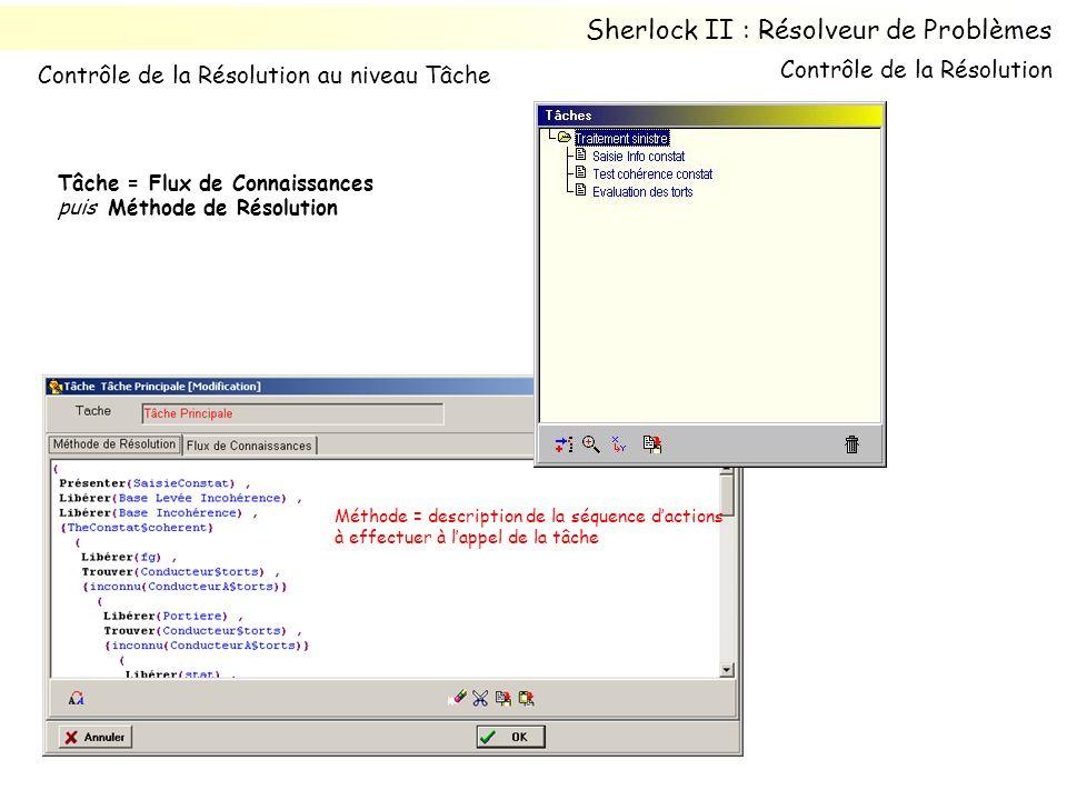 Méthode = description de la séquence dactions à effectuer à lappel de la tâche Sherlock II : Résolveur de Problèmes Contrôle de la Résolution Tâche = Flux de Connaissances puis Méthode de Résolution Contrôle de la Résolution au niveau Tâche