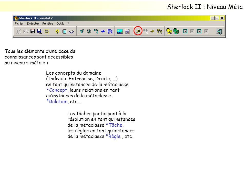 Les concepts du domaine (Individu, Entreprise, Droite, …) en tant quinstances de la métaclasse ²Concept, leurs relations en tant quinstances de la métaclasse ²Relation, etc… Les tâches participant à la résolution en tant quinstances de la métaclasse ²Tâche, les règles en tant quinstances de la métaclasse ²Règle, etc… Tous les éléments dune base de connaissances sont accessibles au niveau « méta » : Sherlock II : Niveau Méta