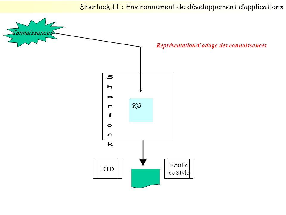 Connaissances KB DTD Feuille de Style Représentation/Codage des connaissances Sherlock II : Environnement de développement dapplications