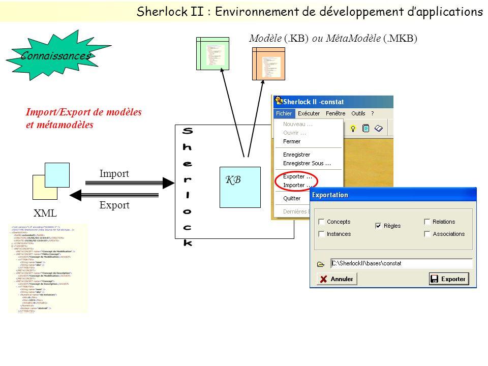 KB Modèle (.KB) ou MétaModèle (.MKB) Export Import XML Connaissances Import/Export de modèles et métamodèles Sherlock II : Environnement de développement dapplications