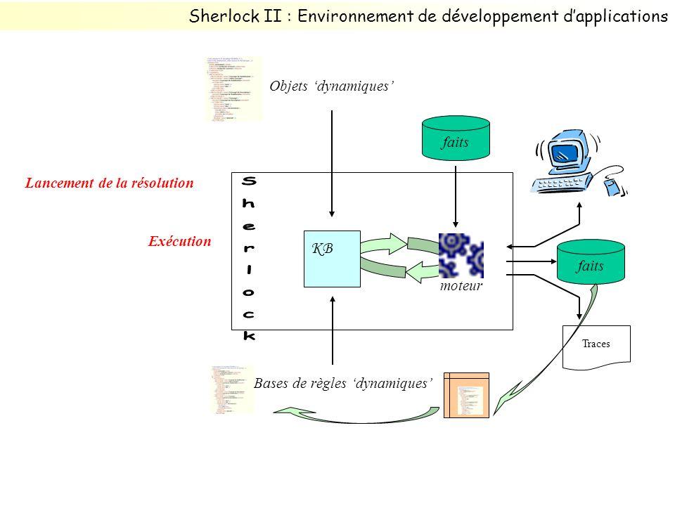 Exécution KB Traces faits moteur Objets dynamiques Bases de règles dynamiques Lancement de la résolution Sherlock II : Environnement de développement dapplications