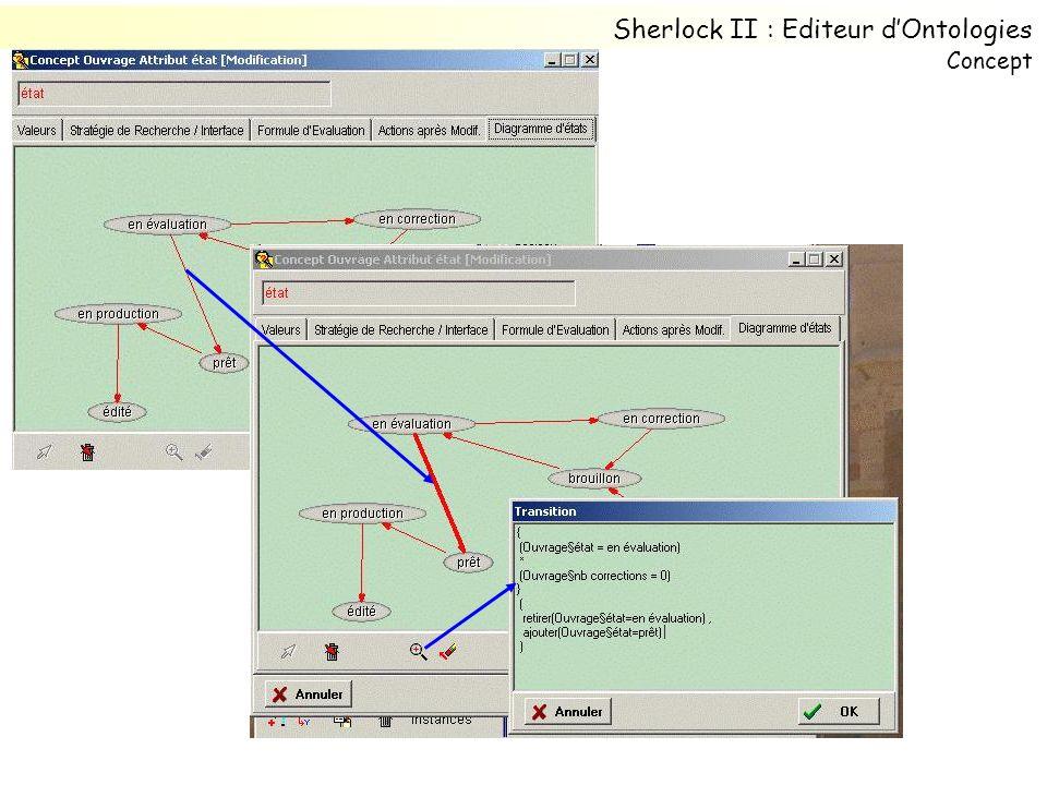 Sherlock II : Editeur dOntologies Concept
