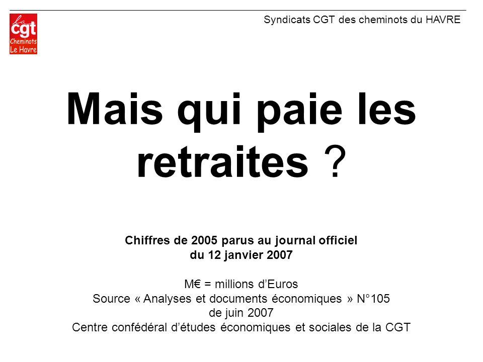 Mais qui paie les retraites ? Syndicats CGT des cheminots du HAVRE Chiffres de 2005 parus au journal officiel du 12 janvier 2007 M = millions dEuros S
