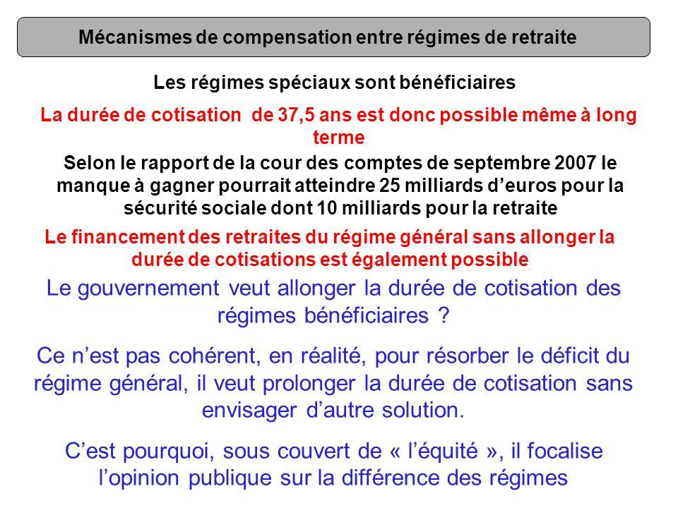 Mécanismes de compensation entre régimes de retraite Les régimes spéciaux sont bénéficiaires Selon le rapport de la cour des comptes de septembre 2007