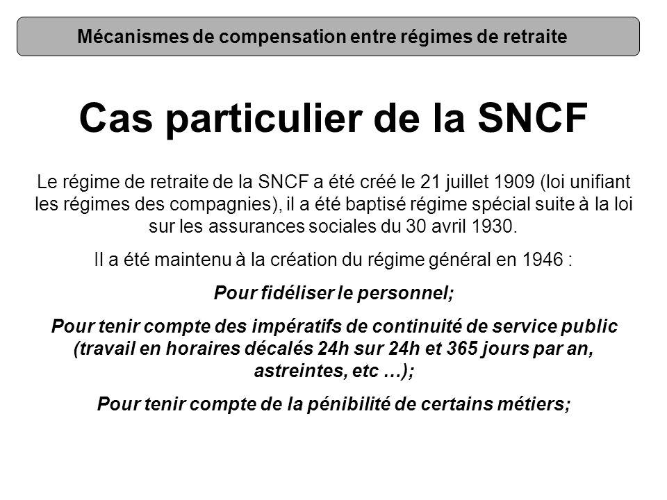 Mécanismes de compensation entre régimes de retraite Cas particulier de la SNCF Le régime de retraite de la SNCF a été créé le 21 juillet 1909 (loi un