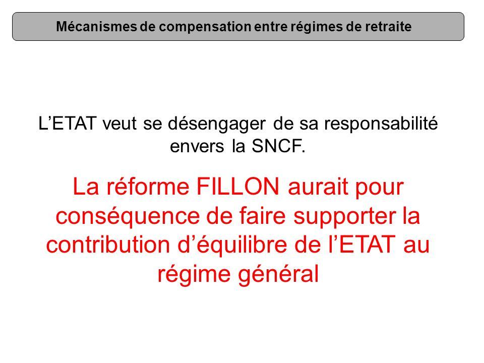 Mécanismes de compensation entre régimes de retraite LETAT veut se désengager de sa responsabilité envers la SNCF. La réforme FILLON aurait pour consé