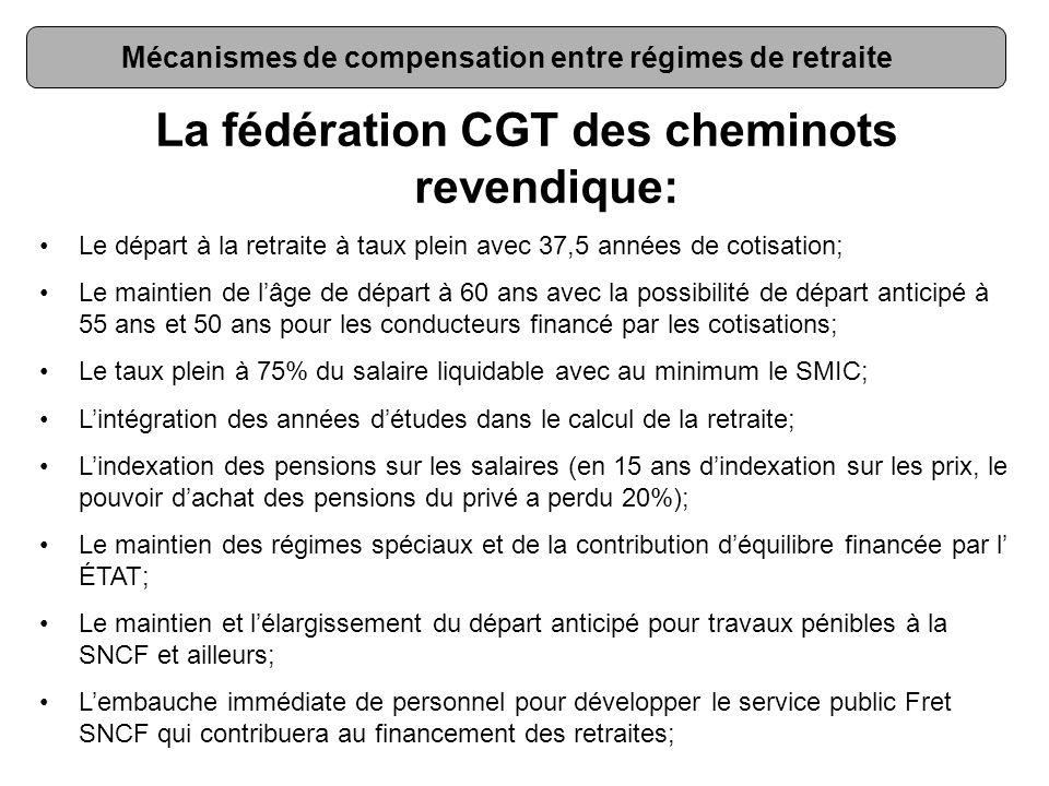 Mécanismes de compensation entre régimes de retraite La fédération CGT des cheminots revendique: Le départ à la retraite à taux plein avec 37,5 années