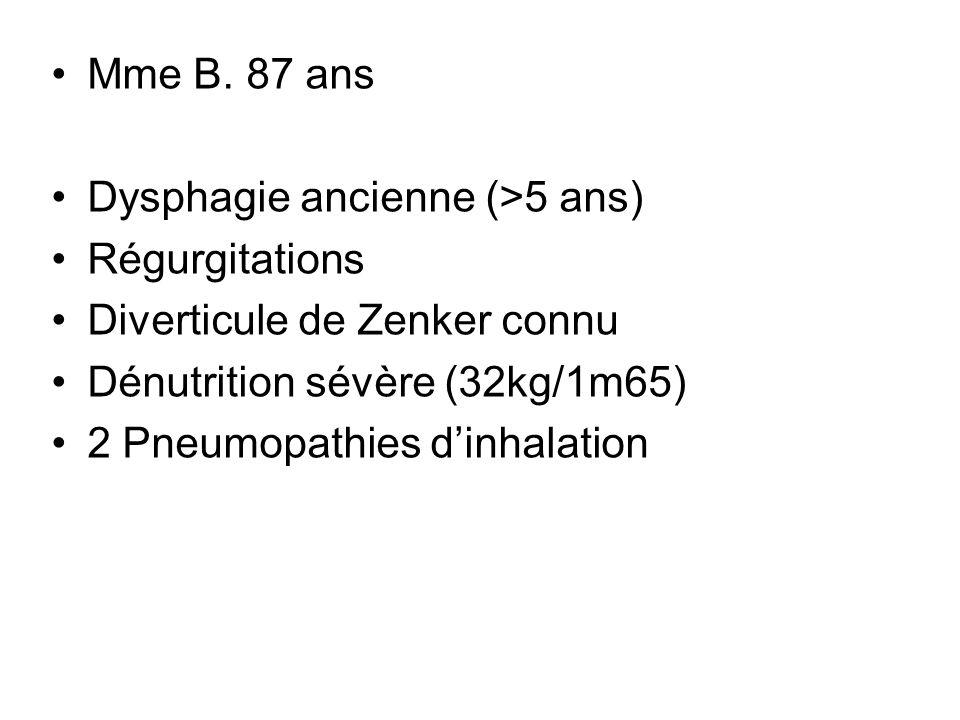 Mme B. 87 ans Dysphagie ancienne (>5 ans) Régurgitations Diverticule de Zenker connu Dénutrition sévère (32kg/1m65) 2 Pneumopathies dinhalation