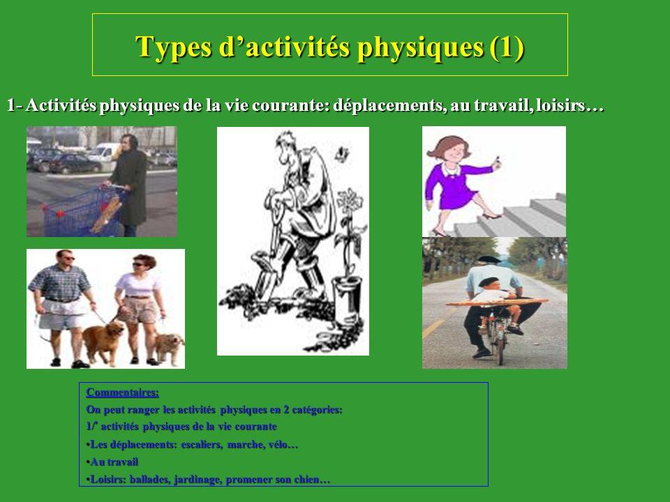 Types dactivités physiques (1) Types dactivités physiques (1) 1- Activités physiques de la vie courante: déplacements, au travail, loisirs… Commentair