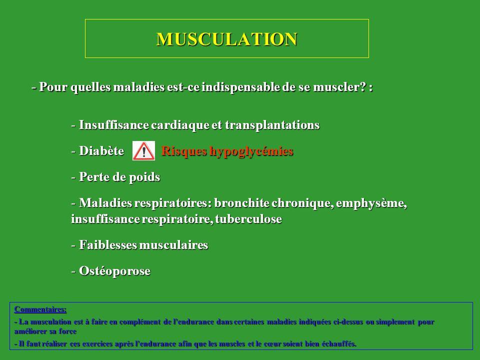 MUSCULATION - Pour quelles maladies est-ce indispensable de se muscler? : - Insuffisance cardiaque et transplantations - Diabète - Perte de poids - Ma