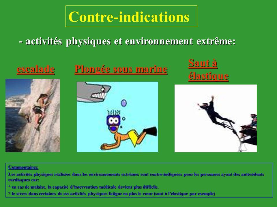 Contre-indications - activités physiques et environnement extrême: Plongée sous marine escalade Saut à élastique Commentaires: Les activités physiques