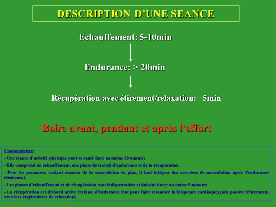 DESCRIPTION DUNE SEANCE Echauffement: 5-10min Endurance: > 20min Récupération avec étirement/relaxation: 5min Boire avant, pendant et après leffort Co