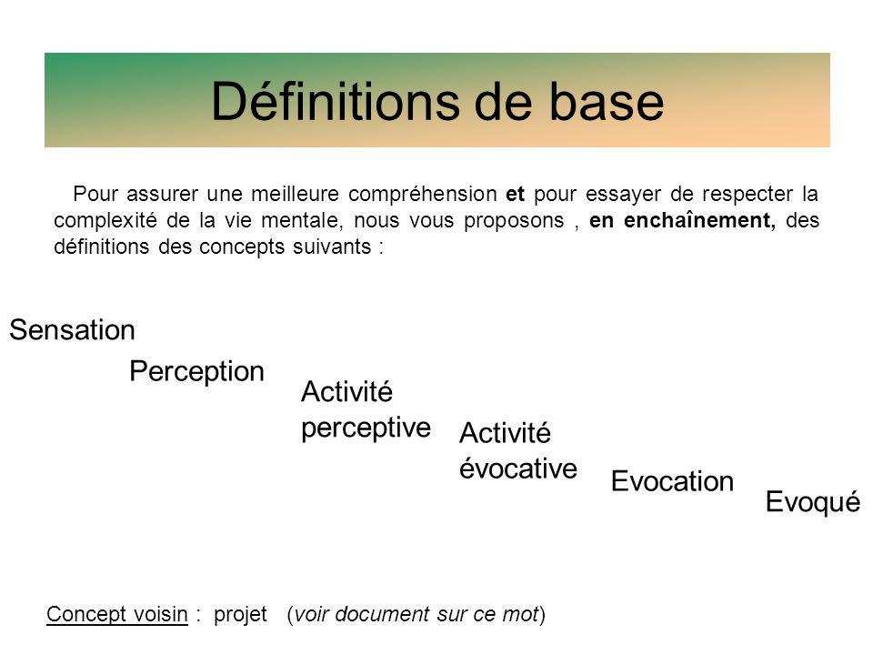 Définitions de base Perception Activité perceptive Evocation Activité évocative Evoqué Pour assurer une meilleure compréhension et pour essayer de respecter la complexité de la vie mentale, nous vous proposons, en enchaînement, des définitions des concepts suivants : Concept voisin : projet (voir document sur ce mot) Sensation