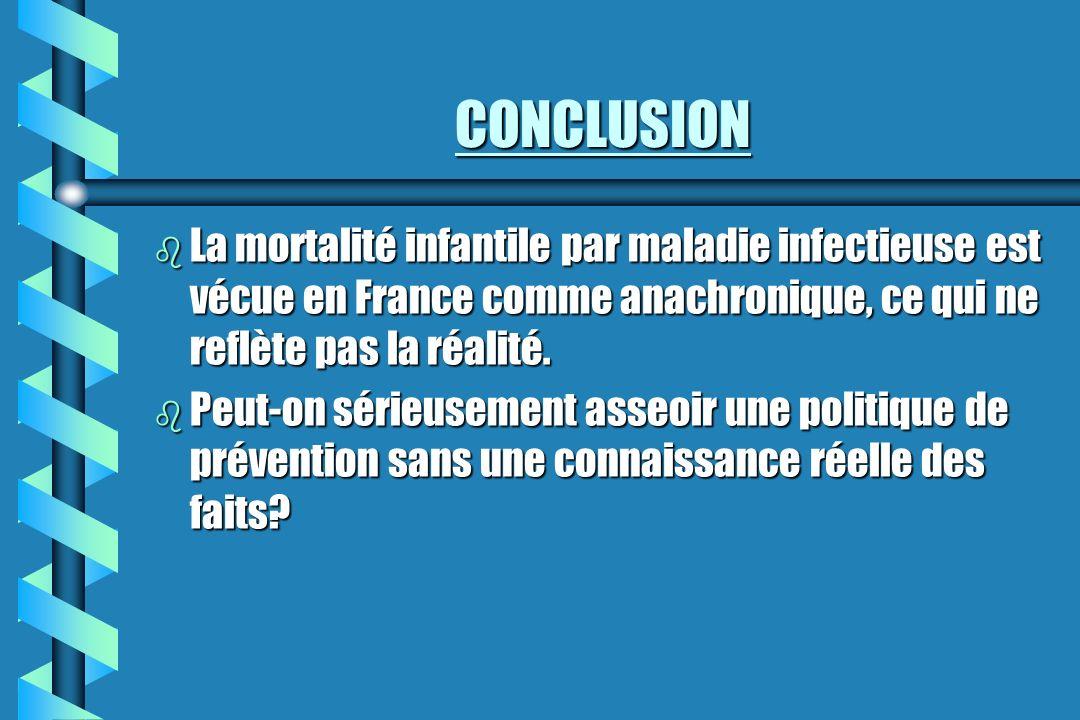 CONCLUSION b La mortalité infantile par maladie infectieuse est vécue en France comme anachronique, ce qui ne reflète pas la réalité. b Peut-on sérieu