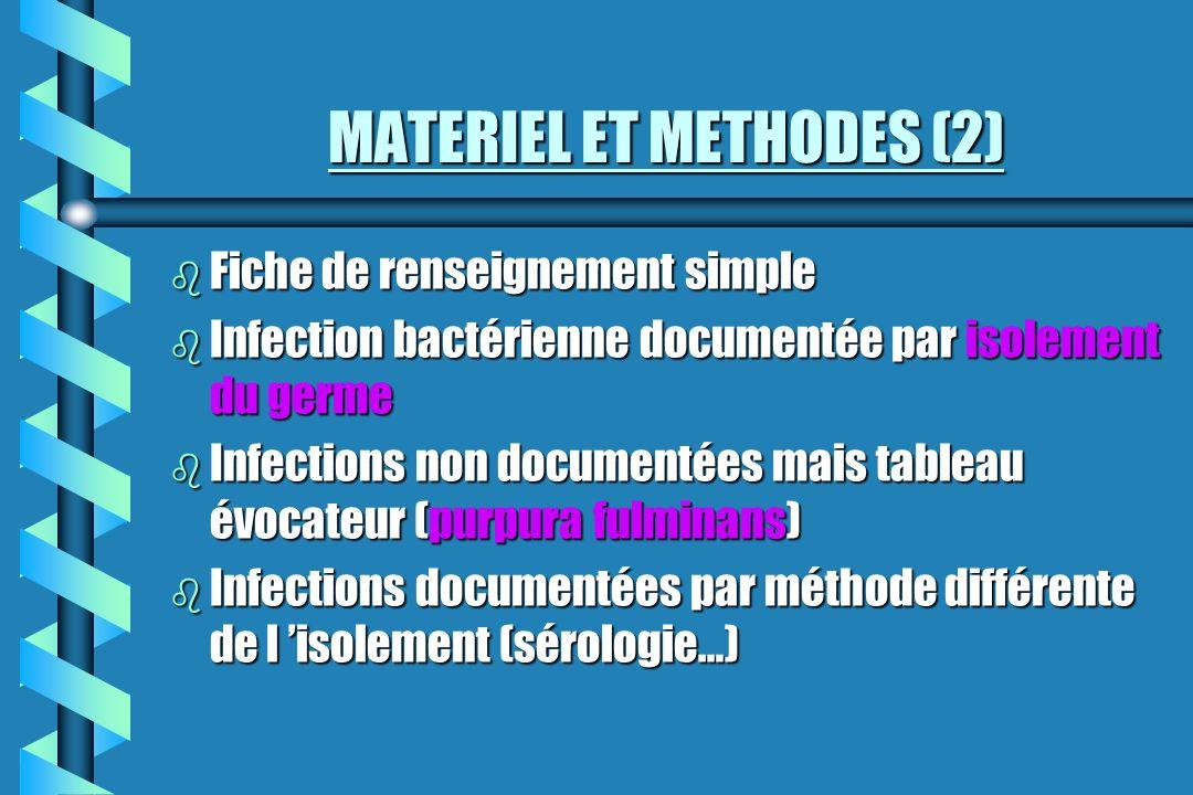 MATERIEL ET METHODES (2) b Fiche de renseignement simple b Infection bactérienne documentée par isolement du germe b Infections non documentées mais t