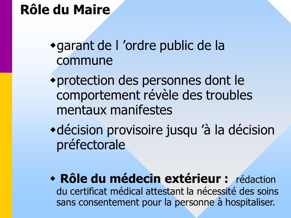 Rôle du Maire garant de l ordre public de la commune protection des personnes dont le comportement révèle des troubles mentaux manifestes décision pro