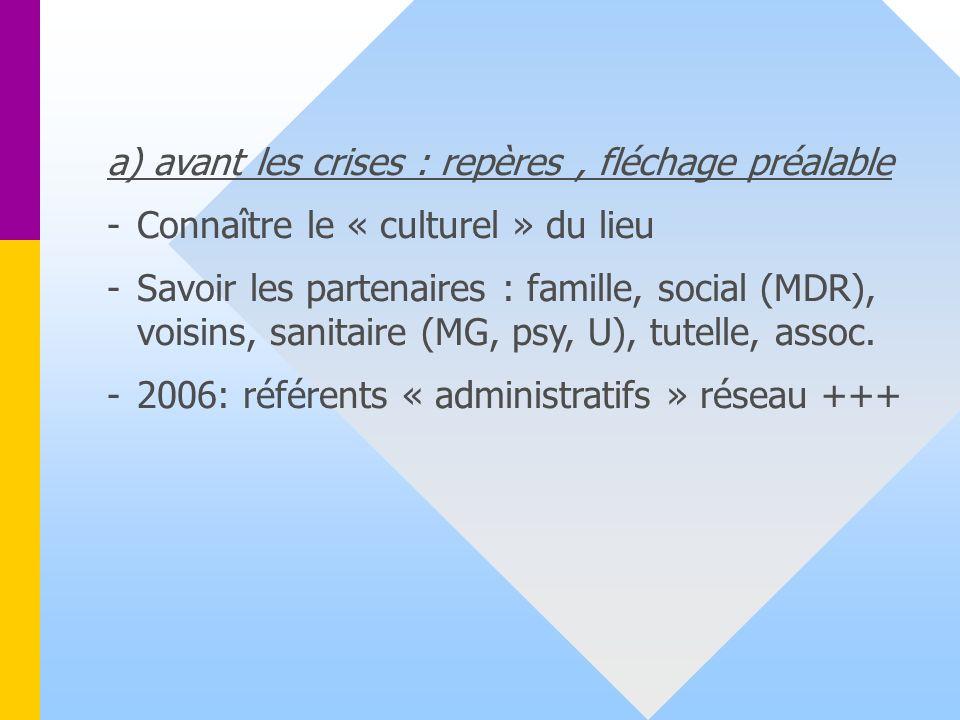 a) avant les crises : repères, fléchage préalable -Connaître le « culturel » du lieu -Savoir les partenaires : famille, social (MDR), voisins, sanitai