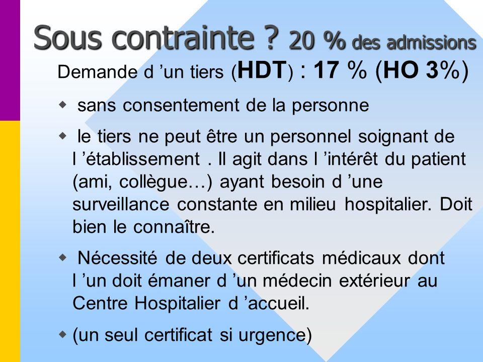 Sous contrainte ? 20 % des admissions Sous contrainte ? 20 % des admissions Demande d un tiers ( HDT ) : 17 % (HO 3%) sans consentement de la personne
