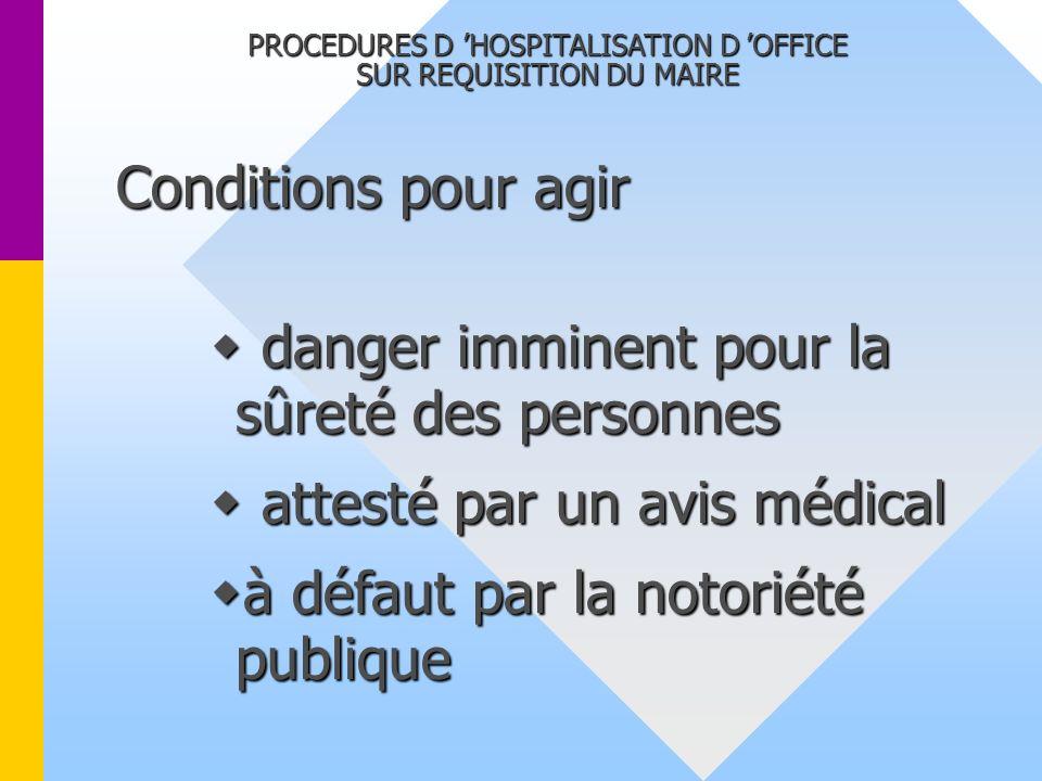 PROCEDURES D HOSPITALISATION D OFFICE SUR REQUISITION DU MAIRE Conditions pour agir Conditions pour agir danger imminent pour la sûreté des personnes