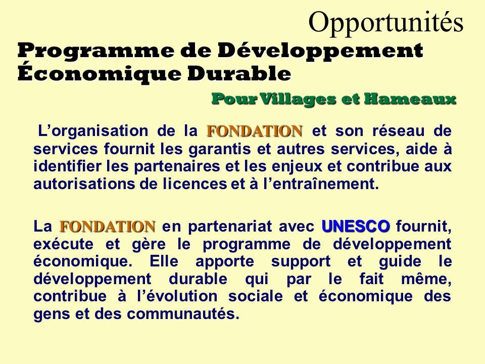 Opportunités Programme de Développement Économique Durable Pour Villages et Hameaux Une méthode de développement économique unique et simplifiée, pour