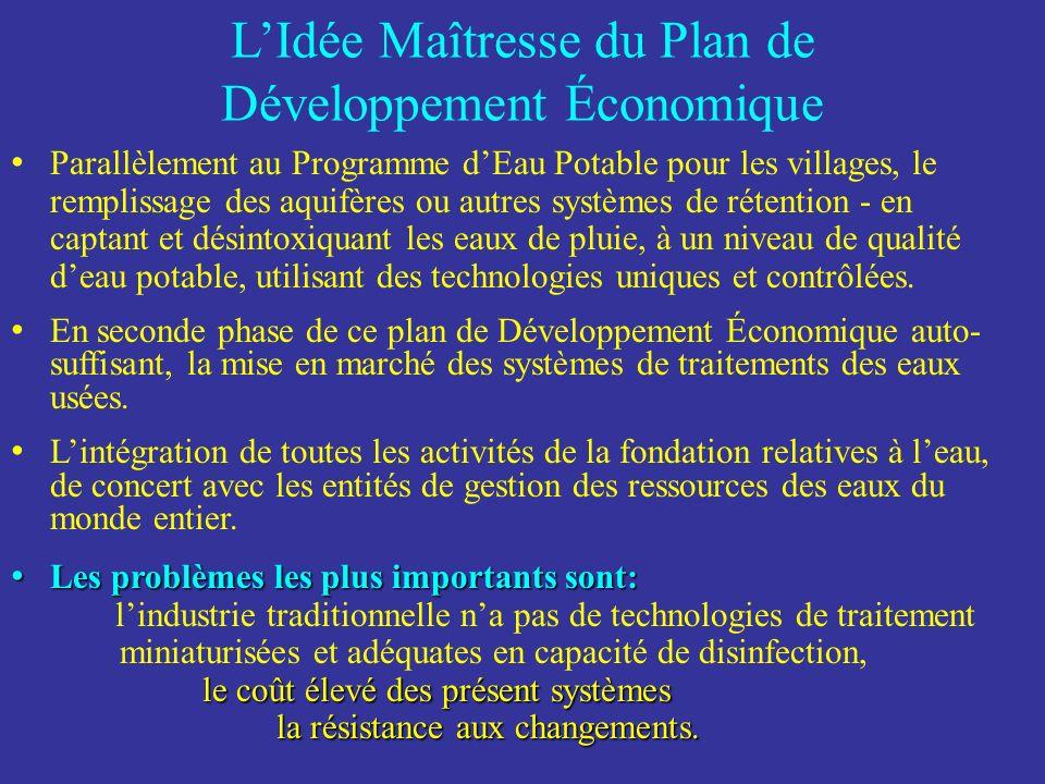 LIdée Maîtresse du Plan de Développement Économique Phase Initiale du projet Les coopératives et leau sont immédiatement nécessaire pour la subsistanc