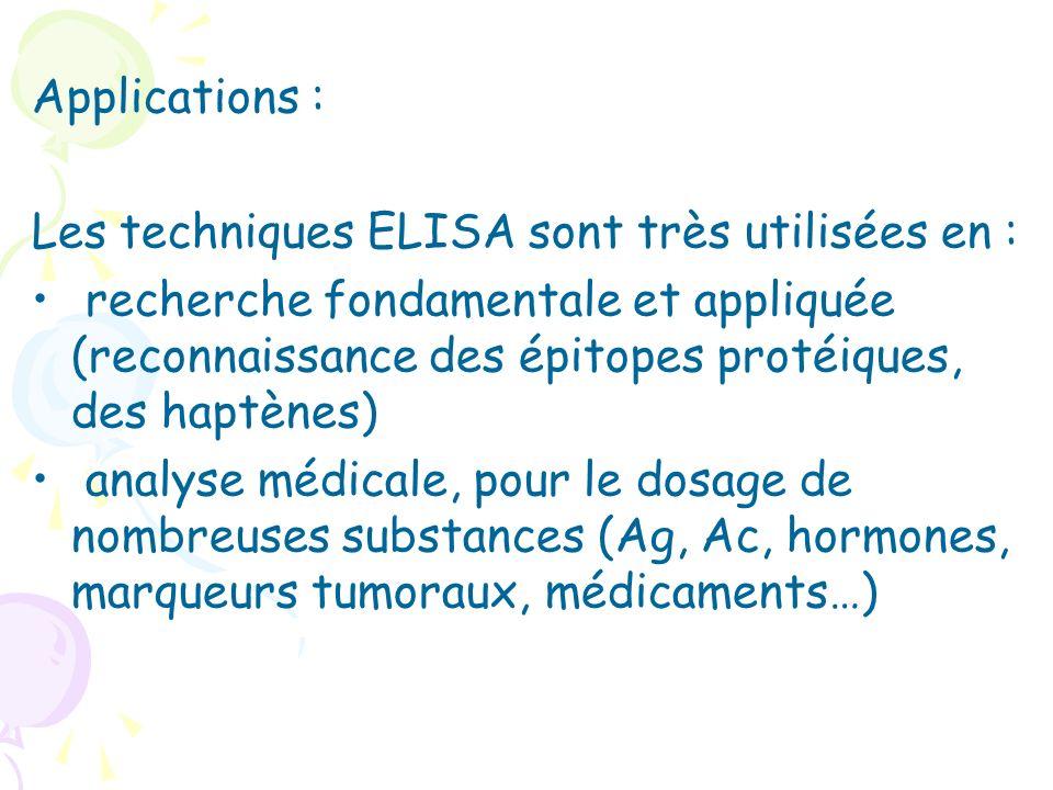 Les ELISA en phase hétérogène ELISA par compétition Compétition au niveau de lanticorps Anticorps à doser Compétition au niveau de lantigène Antigène
