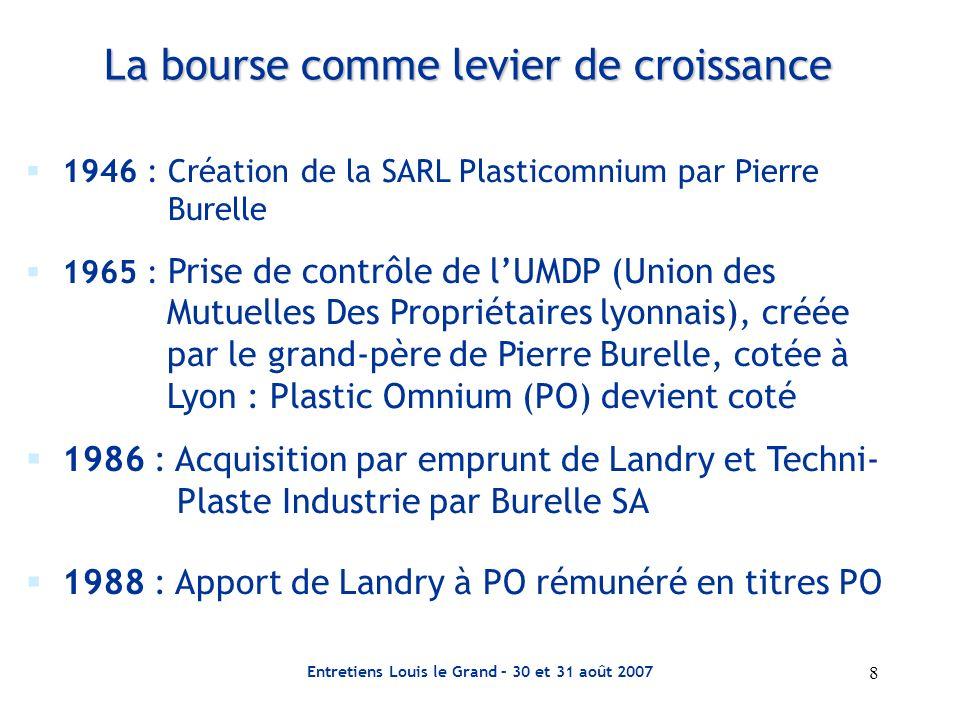Entretiens Louis le Grand – 30 et 31 août 2007 9 La bourse comme levier de croissance 1990 : Emission dABSA par PO, et exercice des BSA de 1990 à 1992.