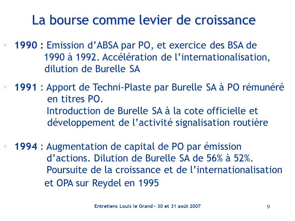 Entretiens Louis le Grand – 30 et 31 août 2007 10 La bourse comme levier de croissance