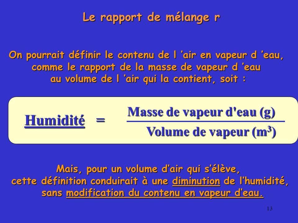 13 Le rapport de mélange r Humidité = Masse de vapeur d'eau (g) Volume de vapeur (m 3 ) On pourrait définir le contenu de l air en vapeur d eau, comme