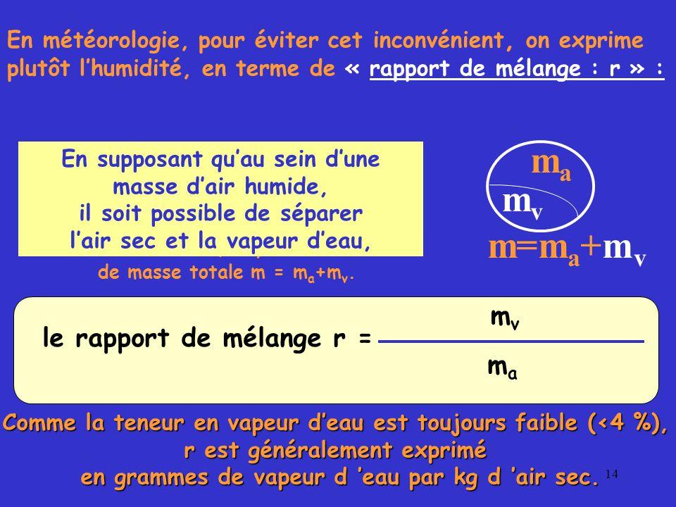 14 le rapport de mélange r = m v m a on définit le rapport de mélange r comme la masse m v de vapeur d eau rapportée à la masse m a de l air contenue