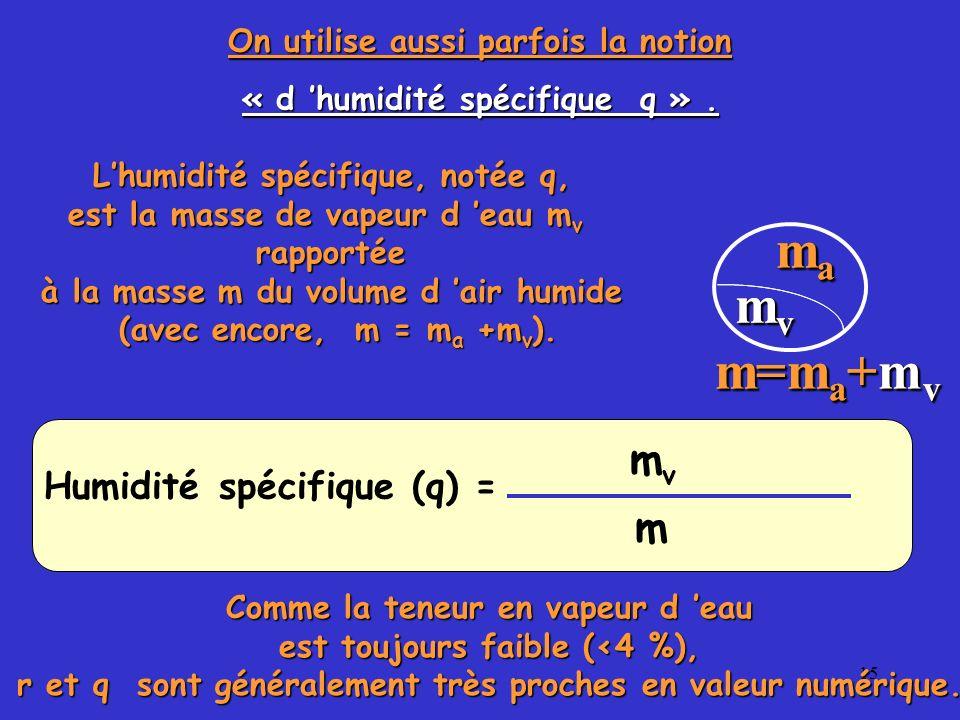 15 On utilise aussi parfois la notion « d humidité spécifique q ». Humidité spécifique (q) = m v m Lhumidité spécifique, notée q, est la masse de vape