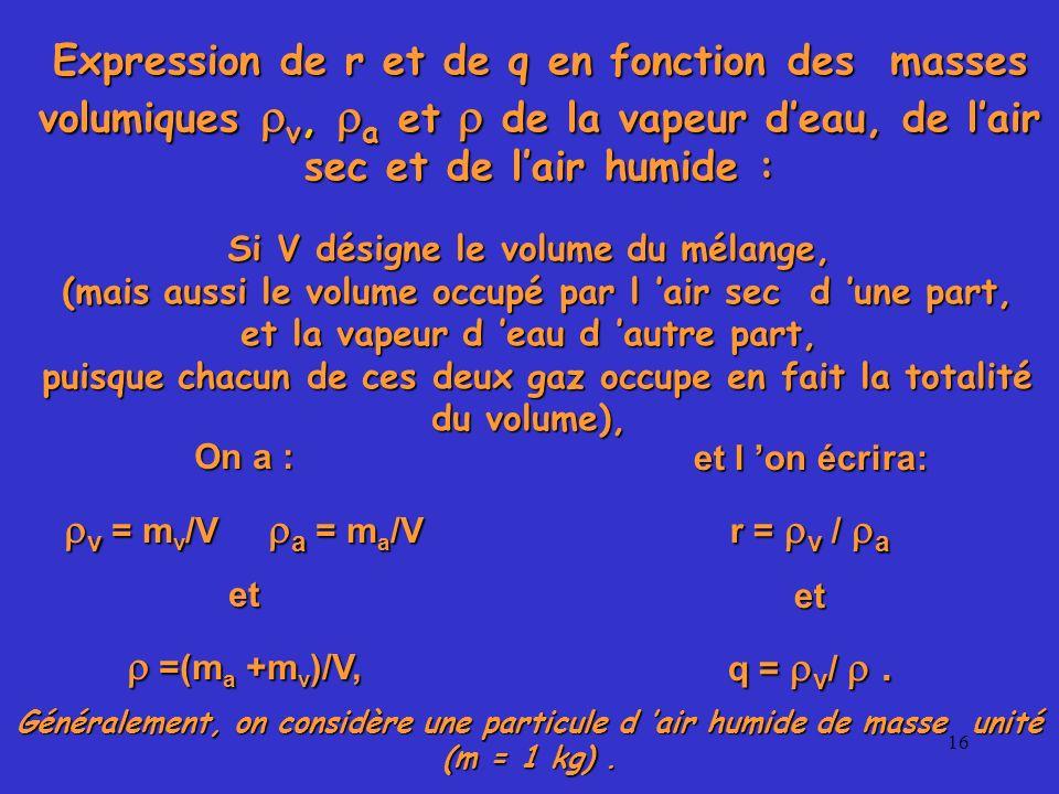16 Expression de r et de q en fonction des masses volumiques v, a et de la vapeur deau, de lair sec et de lair humide : Si V désigne le volume du méla