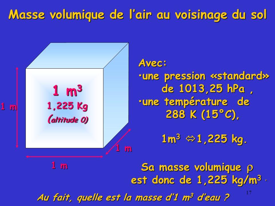 17 1 m 1 m 3 1,225 Kg ( altitude 0) Avec: une pression «standard»une pression «standard» de 1013,25 hPa, une température de 288 K (15°C),une températu