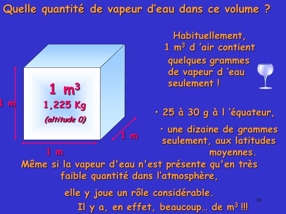 18 quelques grammes de vapeur d eau seulement ! Même si la vapeur d'eau n'est présente qu'en très faible quantité dans latmosphère, elle y joue un rôl