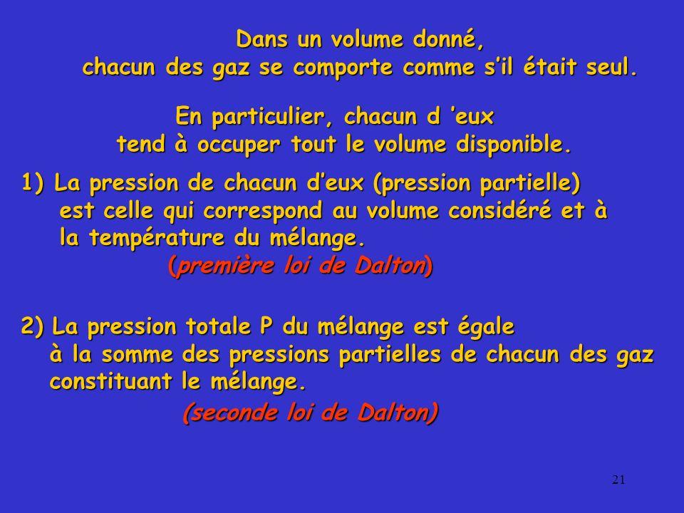 21 Dans un volume donné, chacun des gaz se comporte comme sil était seul. 1)La pression de chacun deux (pression partielle) est celle qui correspond a